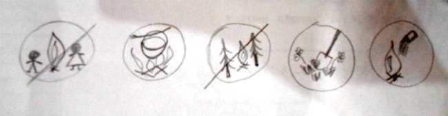 Роль леса в моей жизни 4 класс