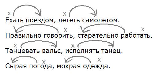 РТ упр. 64