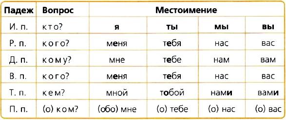 упражнение 119, с. 57, 4 класс