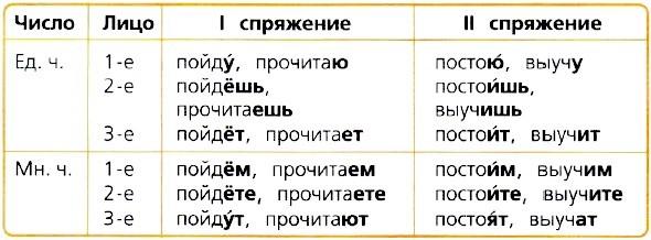 упражнение 183, с. 89