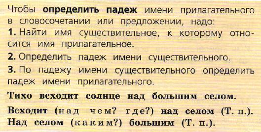 Канакина. 4 класс 2 часть. Упражнение 19, с. 12