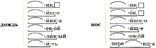упражнение 279, с. 130