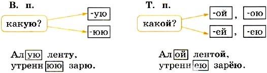 Канакина, 4 класс, 2 часть, упражнение 71, с. 34