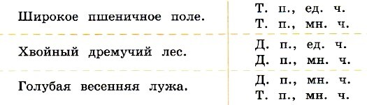 упражнение 97, с. 45